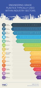 mcp---Infographic (3)